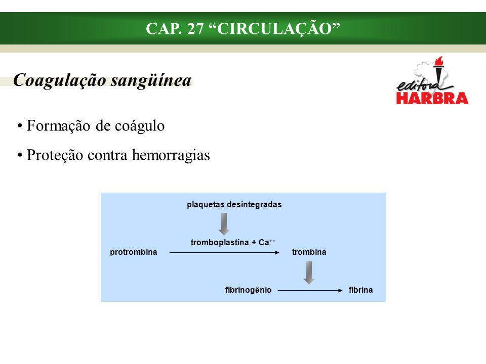 Coagulação sangüínea CAP.