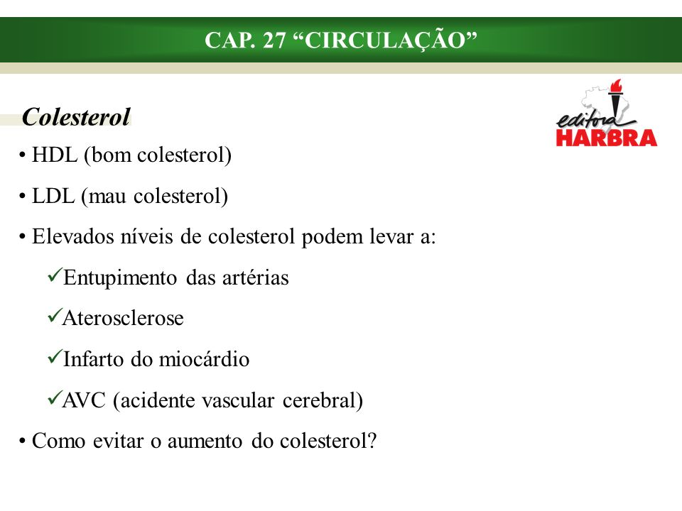 Colesterol CAP.