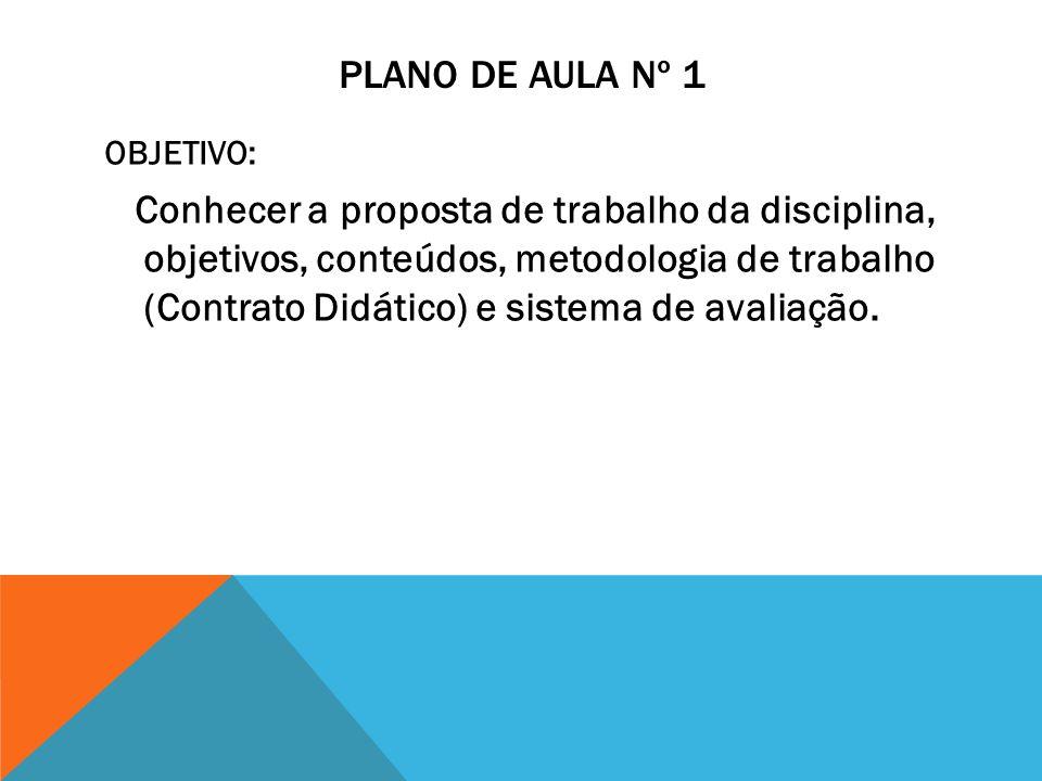 Plano de Ensino (Objetivos, conteúdos, procedimentos, avaliação e bibliografia básica).