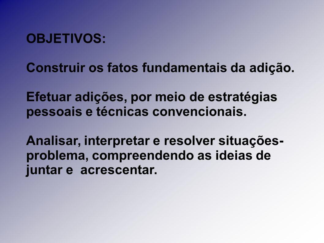 OBJETIVOS: Construir os fatos fundamentais da adição. Efetuar adições, por meio de estratégias pessoais e técnicas convencionais. Analisar, interpreta