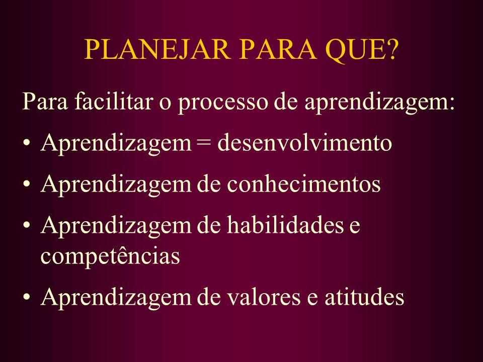 PLANEJAMENTO - FASES Planejamento como um processo contínuo que engloba três fases.