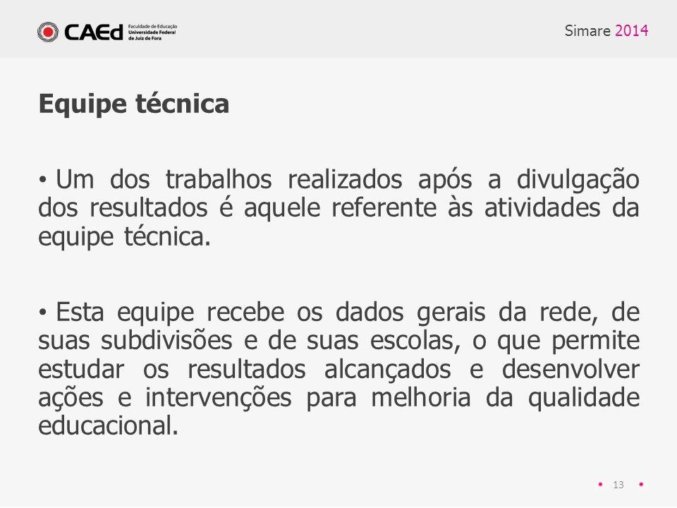 Simare 2014 13 Equipe técnica Um dos trabalhos realizados após a divulgação dos resultados é aquele referente às atividades da equipe técnica.