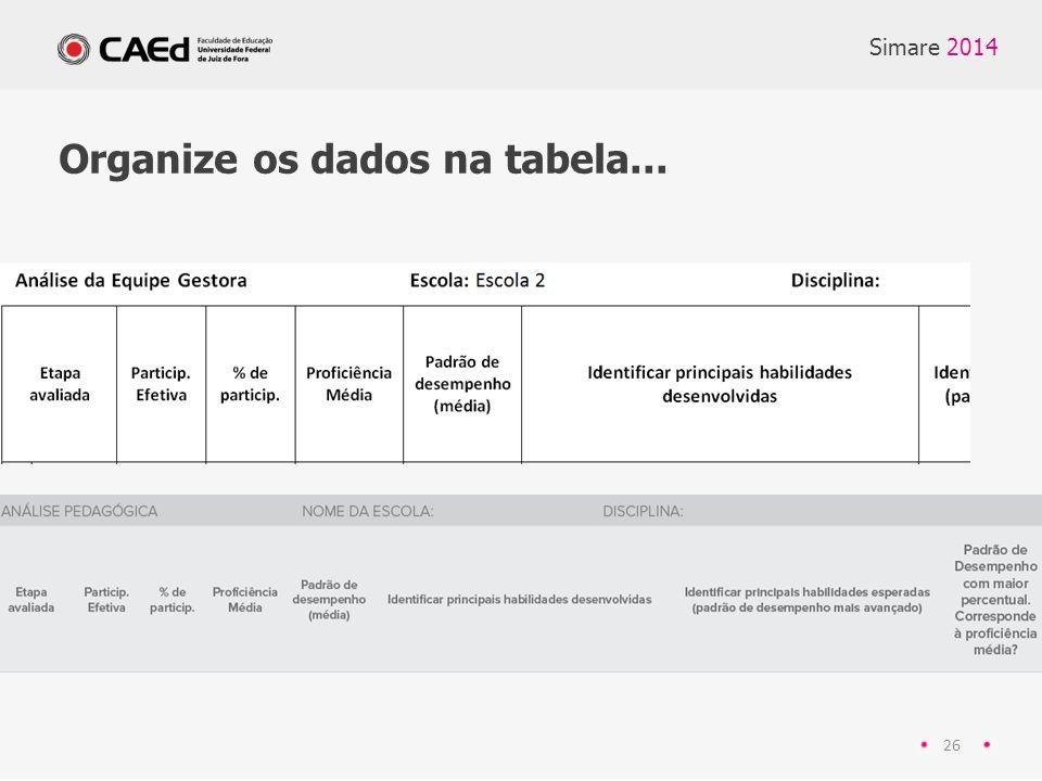 26 Organize os dados na tabela...