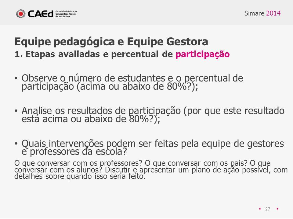 Simare 2014 27 Equipe pedagógica e Equipe Gestora 1.