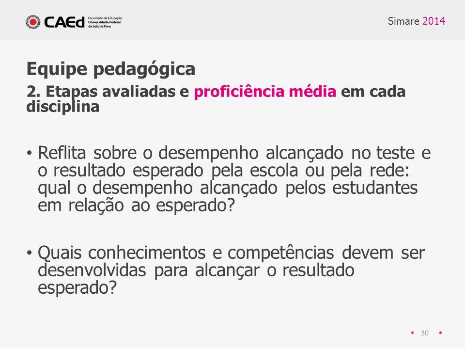 Simare 2014 30 Equipe pedagógica 2.
