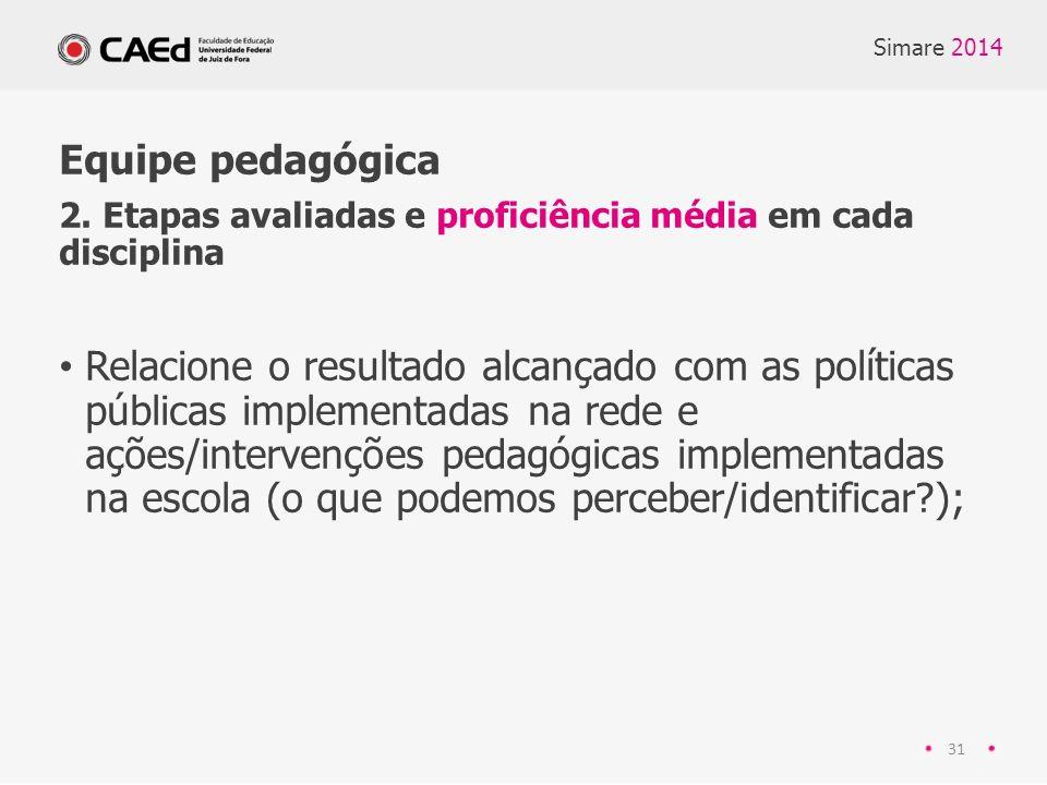 Simare 2014 31 Equipe pedagógica 2.