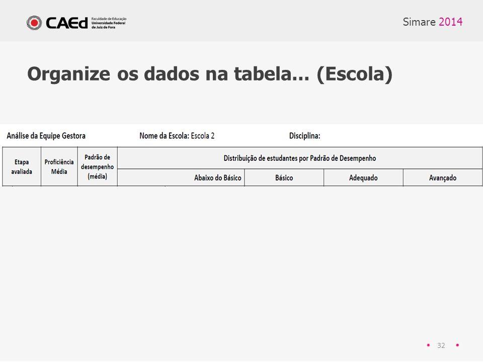 Simare 2014 32 Organize os dados na tabela... (Escola)