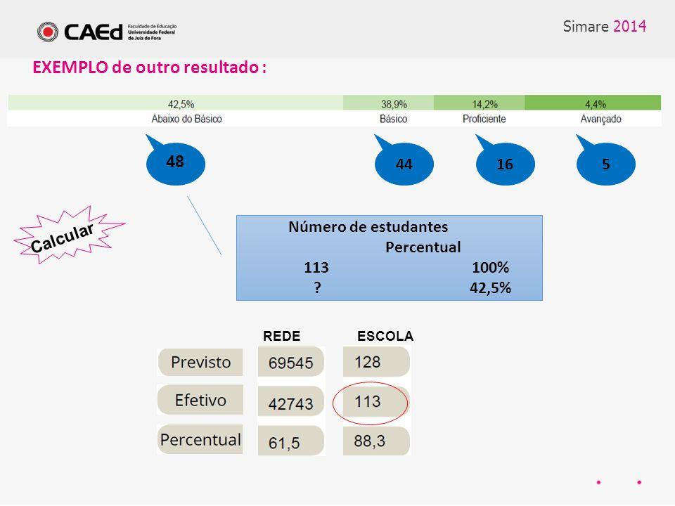 Calcular Número de estudantes Percentual 113100% ?42,5% REDE ESCOLA EXEMPLO de outro resultado : 48 44165 Simare 2014