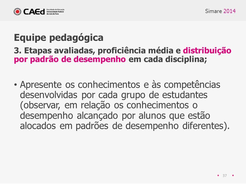 Simare 2014 37 Equipe pedagógica 3.