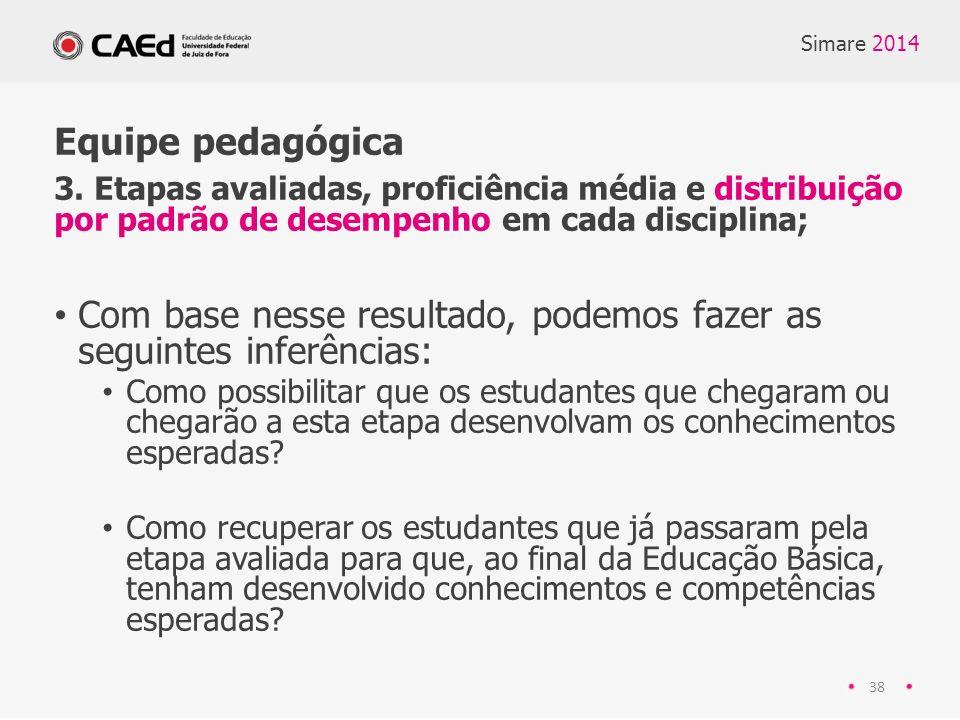Simare 2014 38 Equipe pedagógica 3.