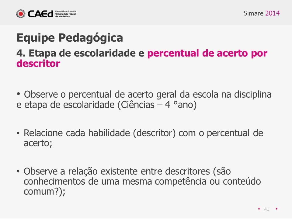 Simare 2014 41 Equipe Pedagógica 4.