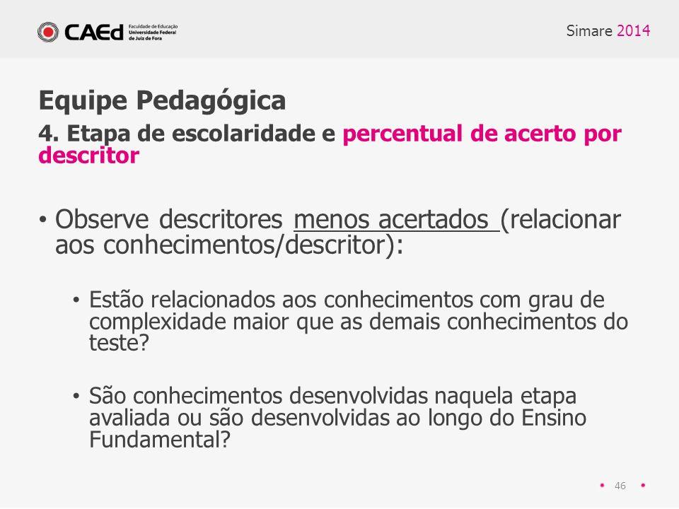 Simare 2014 46 Equipe Pedagógica 4.
