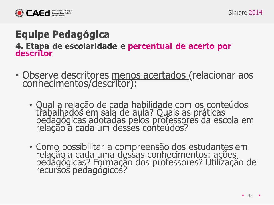 Simare 2014 47 Equipe Pedagógica 4.