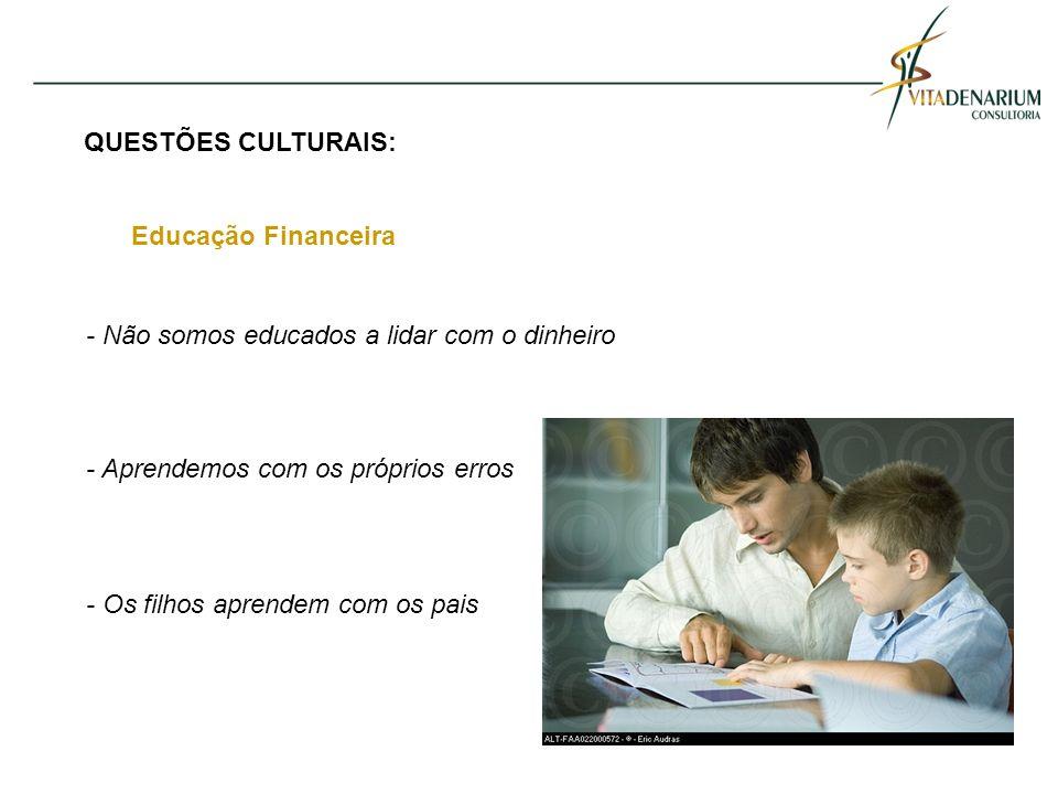 QUESTÕES CULTURAIS: Educação Financeira - Não somos educados a lidar com o dinheiro - Aprendemos com os próprios erros - Os filhos aprendem com os pais