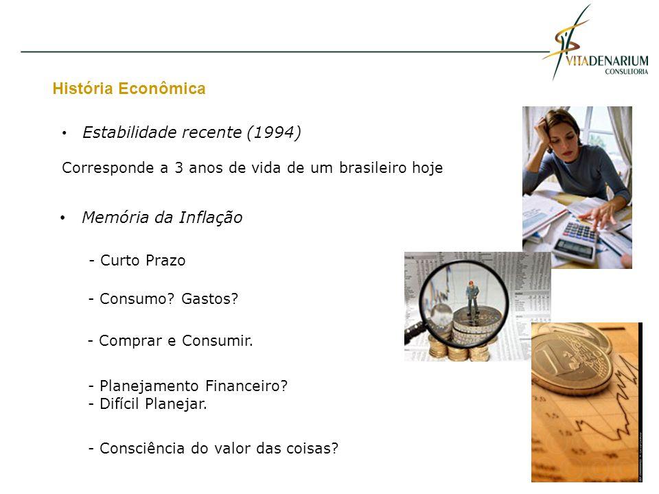 História Econômica.