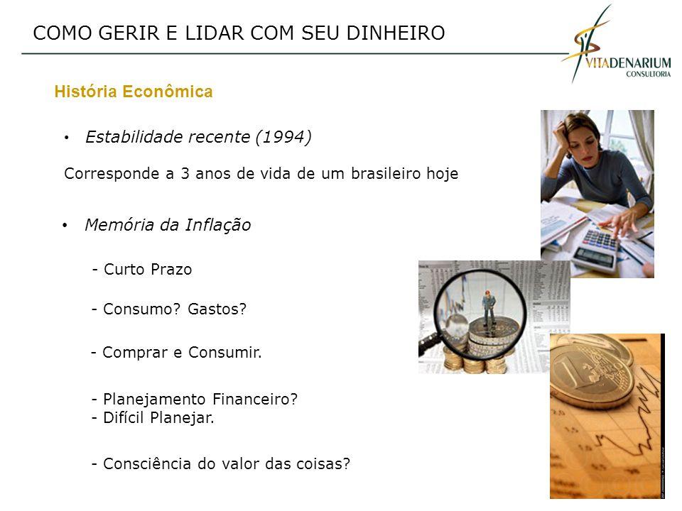 História Econômica. COMO GERIR E LIDAR COM SEU DINHEIRO Estabilidade recente (1994) Corresponde a 3 anos de vida de um brasileiro hoje Memória da Infl