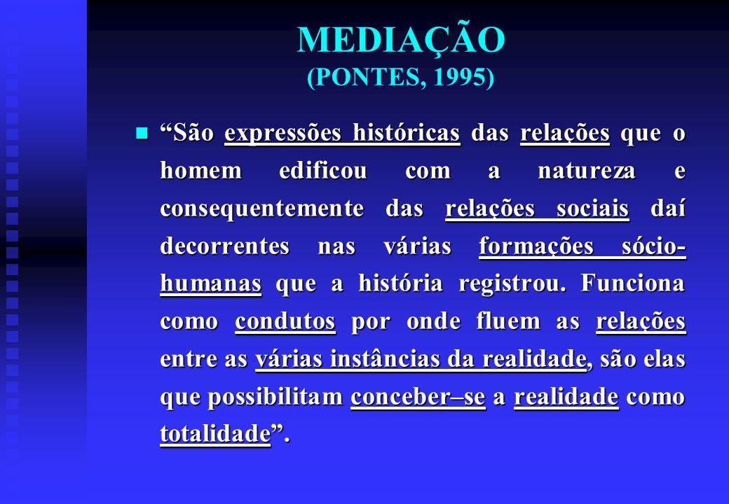 MEDIAÇÃO (PONTES, 1995) São expressões históricas das relações que o homem edificou com a natureza e consequentemente das relações sociais daí decorrentes nas várias formações sócio- humanas que a história registrou.