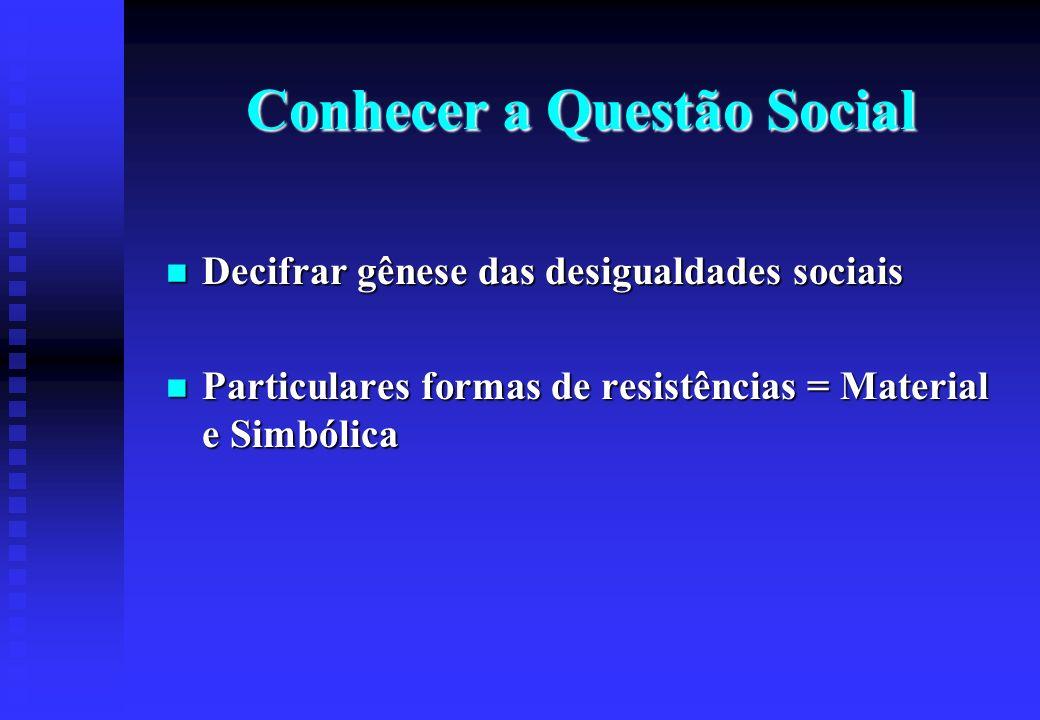 Conhecer a Questão Social Decifrar gênese das desigualdades sociais Decifrar gênese das desigualdades sociais Particulares formas de resistências = Material e Simbólica Particulares formas de resistências = Material e Simbólica