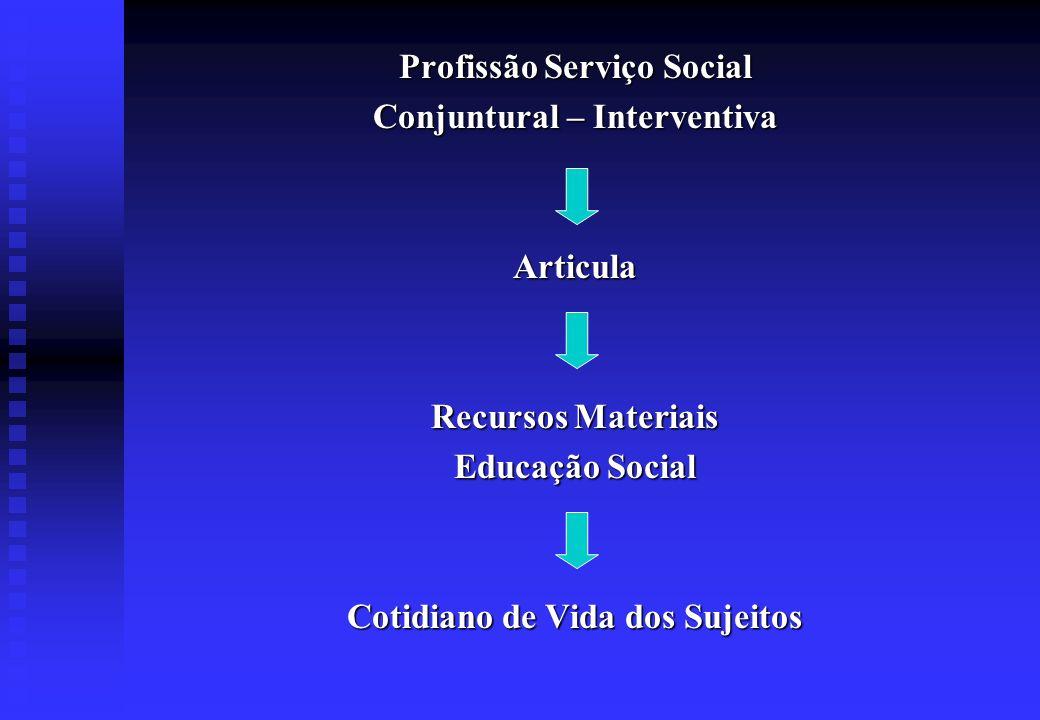 Profissão Serviço Social Conjuntural – Interventiva Articula Recursos Materiais Educação Social Cotidiano de Vida dos Sujeitos