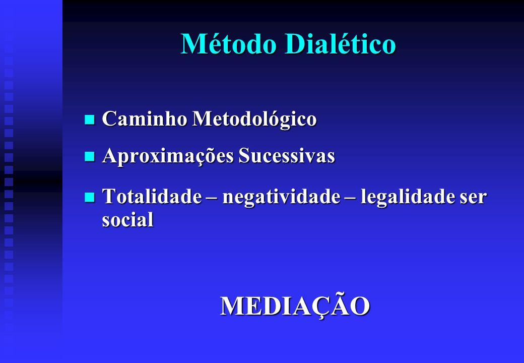 Método Dialético Caminho Metodológico Caminho Metodológico Aproximações Sucessivas Aproximações Sucessivas Totalidade – negatividade – legalidade ser social Totalidade – negatividade – legalidade ser socialMEDIAÇÃO