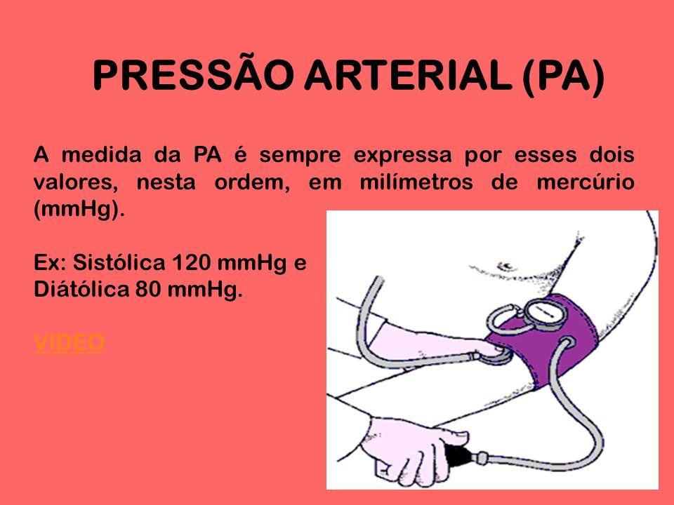 NÍVEIS DE PRESSÃO ARTERIAL Pressão SistólicaPressão DiastólicaNível menor que 120menor que 80Normal (ótima) menor que 130menor que 85Normal 130-13985-89Normal no limite 140-15990-99Hipertensão leve 160-179100-109Hipertensão moderada maior que 180maior que 110Hipertensão grave (IV Diretriz Brasileira sobre Hipertensão, 2002)