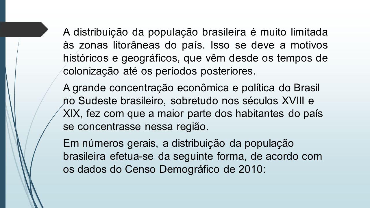 A distribuição da população brasileira é muito limitada às zonas litorâneas do país. Isso se deve a motivos históricos e geográficos, que vêm desde os