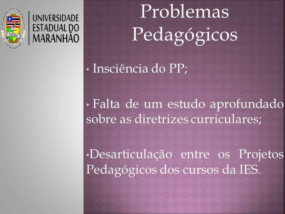 Problemas Pedagógicos Insciência do PP; Falta de um estudo aprofundado sobre as diretrizes curriculares; Desarticulação entre os Projetos Pedagógicos