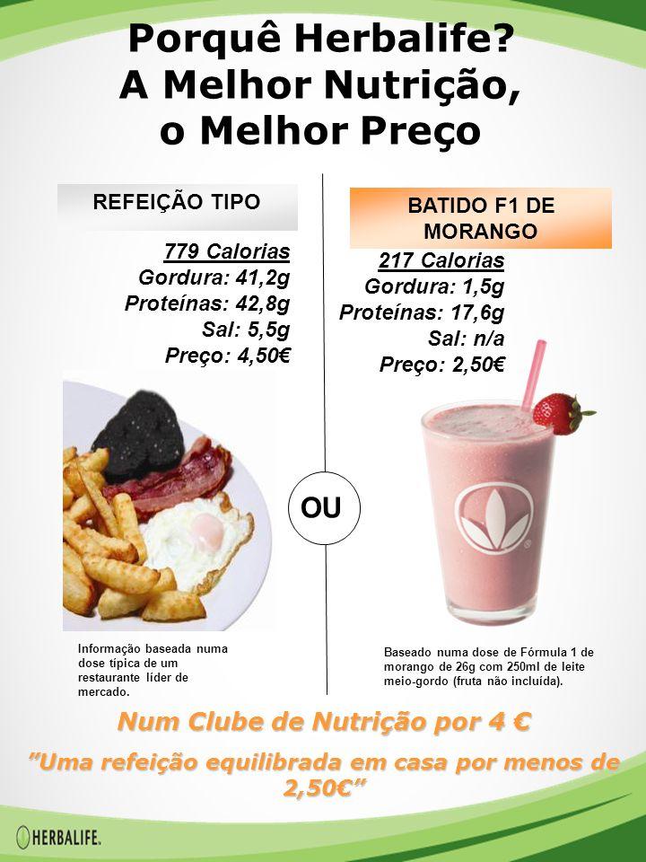 Num Clube de Nutrição por 4 € Uma refeição equilibrada em casa por menos de 2,50€ BATIDO F1 DE MORANGO OU Porquê Herbalife.