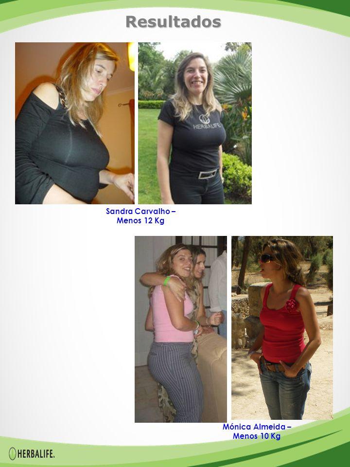 Resultados Sandra Carvalho – Menos 12 Kg Mónica Almeida – Menos 10 Kg