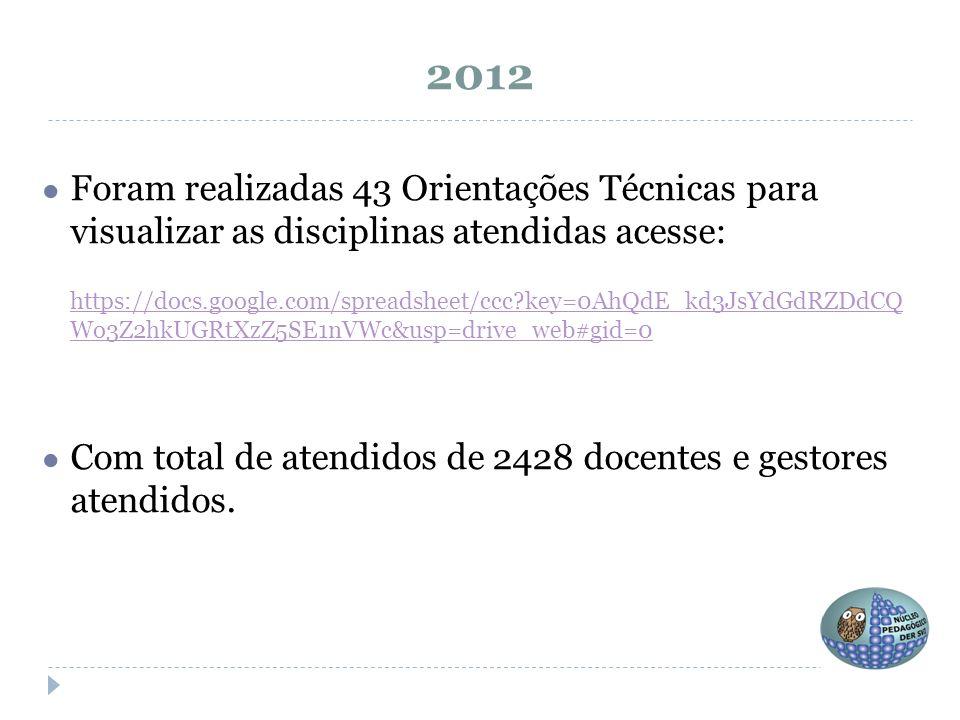 2012 ● Foram realizadas 43 Orientações Técnicas para visualizar as disciplinas atendidas acesse: https://docs.google.com/spreadsheet/ccc?key=0AhQdE_kd
