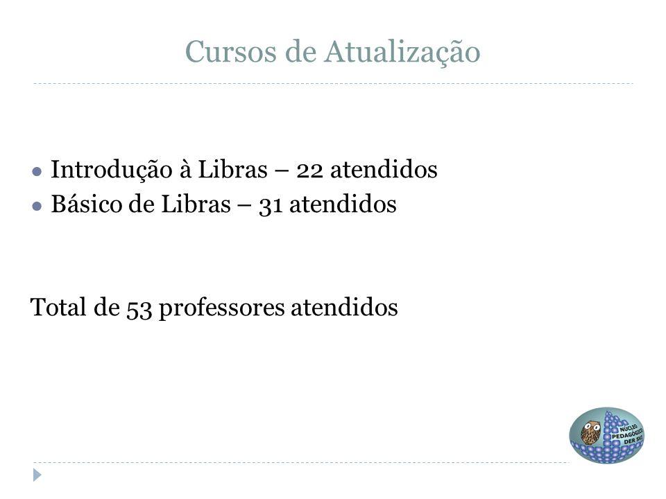 Cursos de Atualização ● Introdução à Libras – 22 atendidos ● Básico de Libras – 31 atendidos Total de 53 professores atendidos