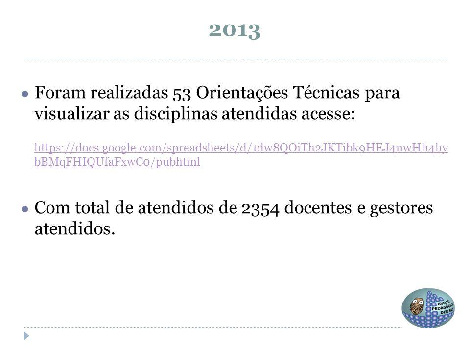 2013 ● Foram realizadas 53 Orientações Técnicas para visualizar as disciplinas atendidas acesse: https://docs.google.com/spreadsheets/d/1dw8QOiTh2JKTi