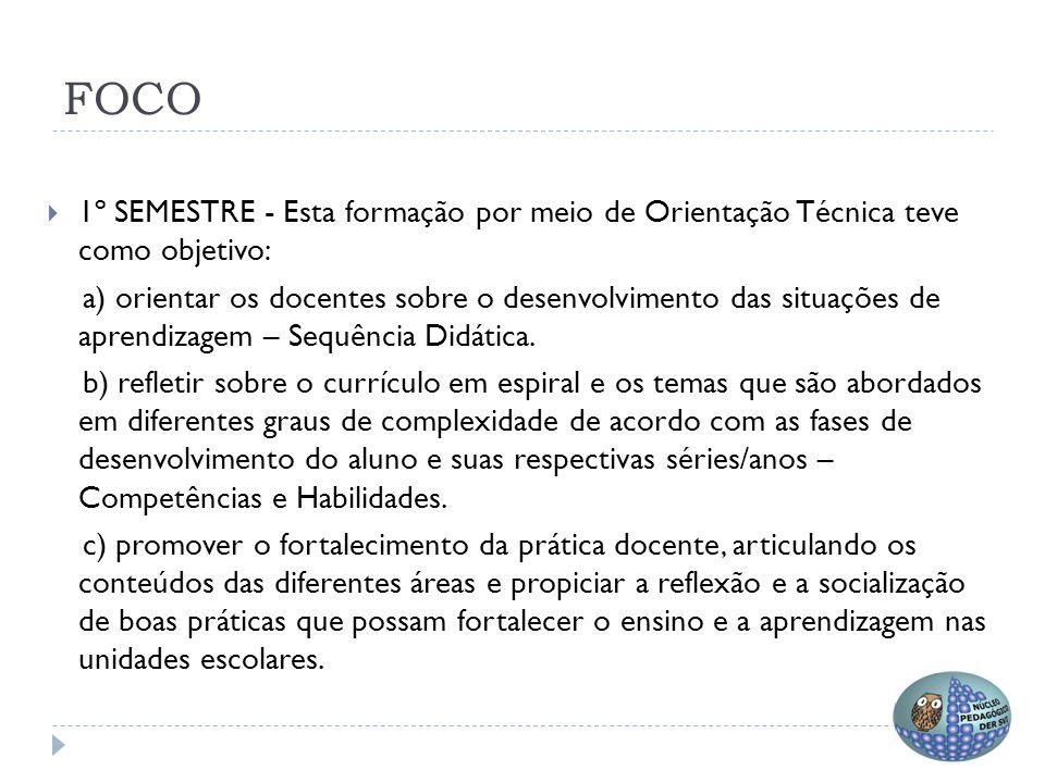 FOCO  1º SEMESTRE - Esta formação por meio de Orientação Técnica teve como objetivo: a) orientar os docentes sobre o desenvolvimento das situações de