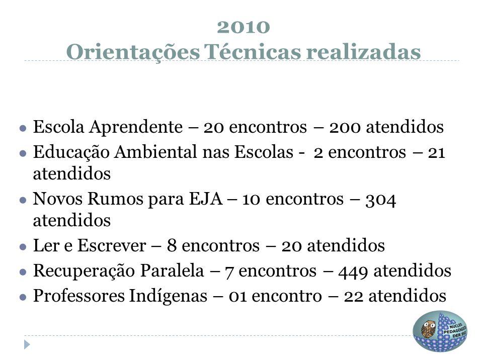 2010 Orientações Técnicas realizadas ● Escola Aprendente – 20 encontros – 200 atendidos ● Educação Ambiental nas Escolas - 2 encontros – 21 atendidos