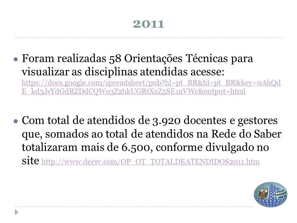 2011 ● Foram realizadas 58 Orientações Técnicas para visualizar as disciplinas atendidas acesse: https://docs.google.com/spreadsheet/pub?hl=pt_BR&hl=p