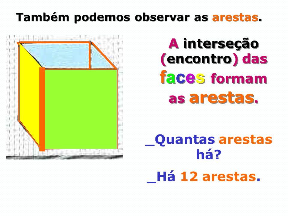 _Quantas arestas há? A interseção (encontro) das faces formam as arestas. A interseção (encontro) das faces formam as arestas. _Há 12 arestas. Também