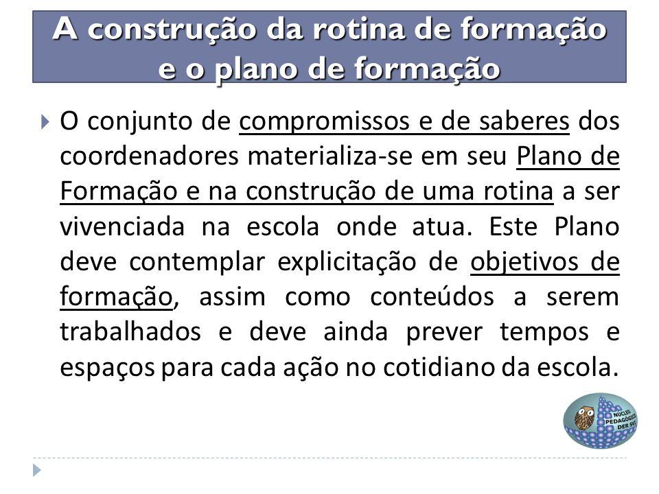 CLASSIFICAÇÃO DAS FUNÇÕES DO COORDENADOR PEDAGÓGICO Retirado do texto: Plano de trabalho do Coordenador pedagógico.