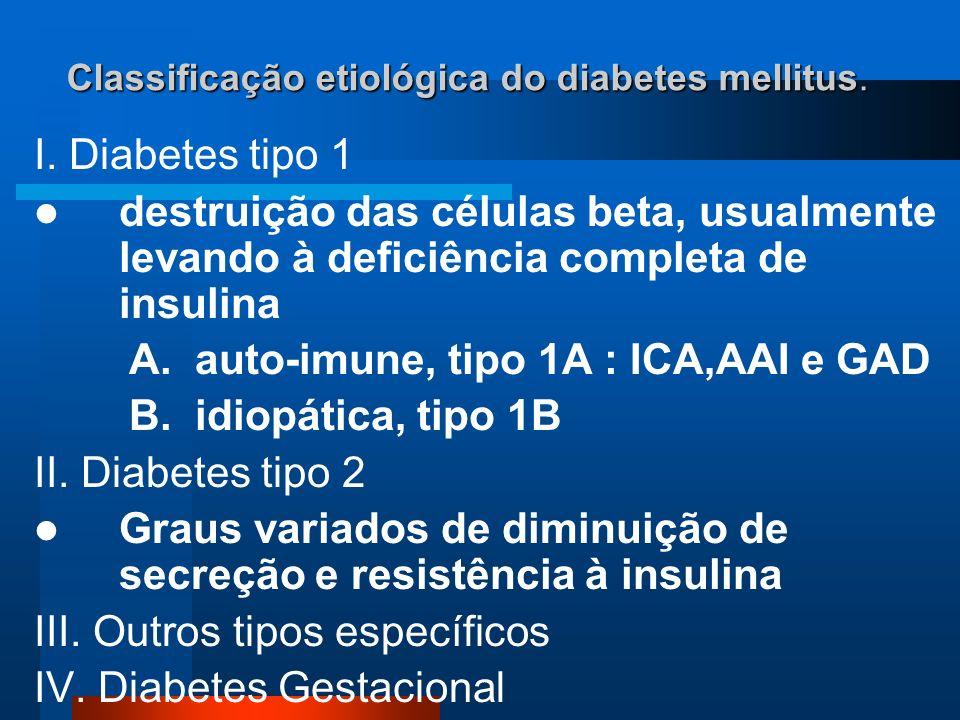 Classificação etiológica do diabetes mellitus. I. Diabetes tipo 1 destruição das células beta, usualmente levando à deficiência completa de insulina A