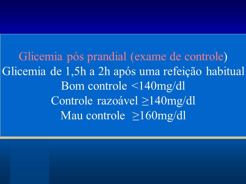 Glicemia pós prandial (exame de controle) Glicemia de 1,5h a 2h após uma refeição habitual Bom controle <140mg/dl Controle razoável ≥140mg/dl Mau cont