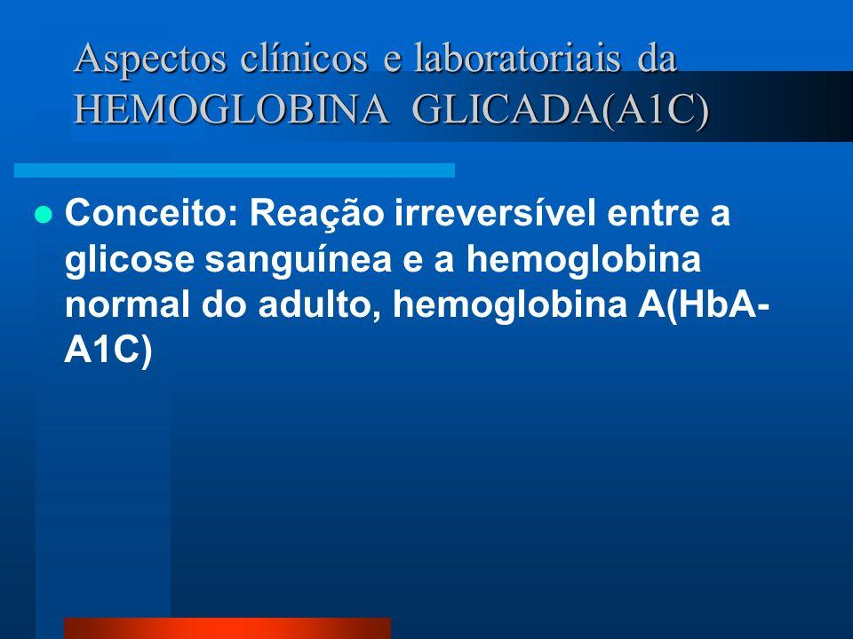 Aspectos clínicos e laboratoriais da HEMOGLOBINA GLICADA(A1C) Conceito: Reação irreversível entre a glicose sanguínea e a hemoglobina normal do adulto