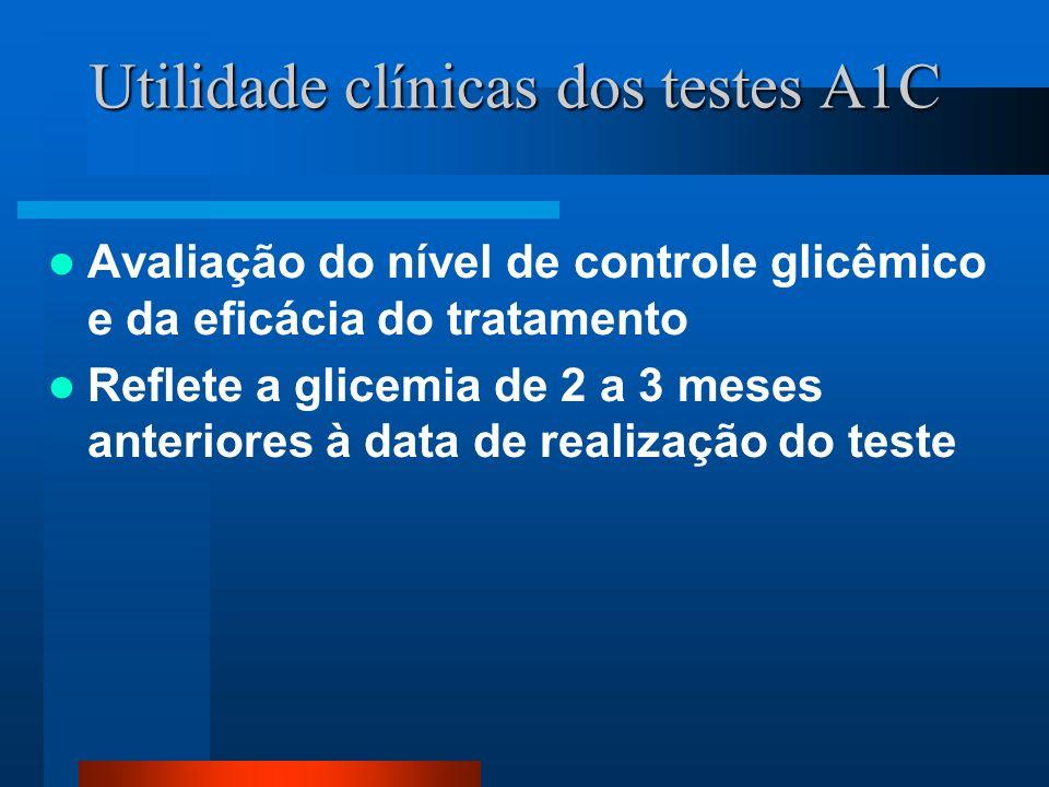 Utilidade clínicas dos testes A1C Avaliação do nível de controle glicêmico e da eficácia do tratamento Reflete a glicemia de 2 a 3 meses anteriores à