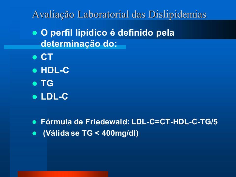 Avaliação Laboratorial das Dislipidemias O perfil lipídico é definido pela determinação do: CT HDL-C TG LDL-C Fórmula de Friedewald: LDL-C=CT-HDL-C-TG