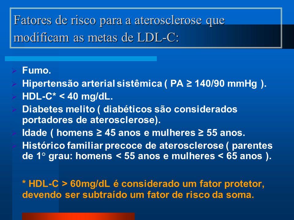 Fatores de risco para a aterosclerose que modificam as metas de LDL-C:  Fumo.  Hipertensão arterial sistêmica ( PA ≥ 140/90 mmHg ).  HDL-C* < 40 mg