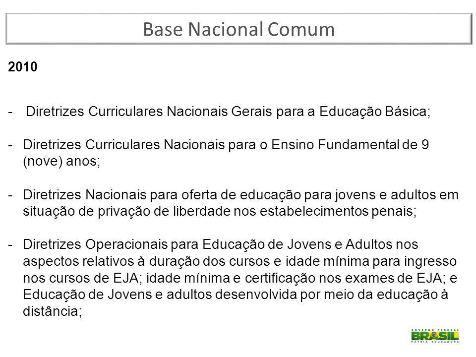 Base Nacional Comum 2010 -Diretrizes Curriculares Nacionais Gerais para a Educação Básica; -Diretrizes Curriculares Nacionais para o Ensino Fundamenta