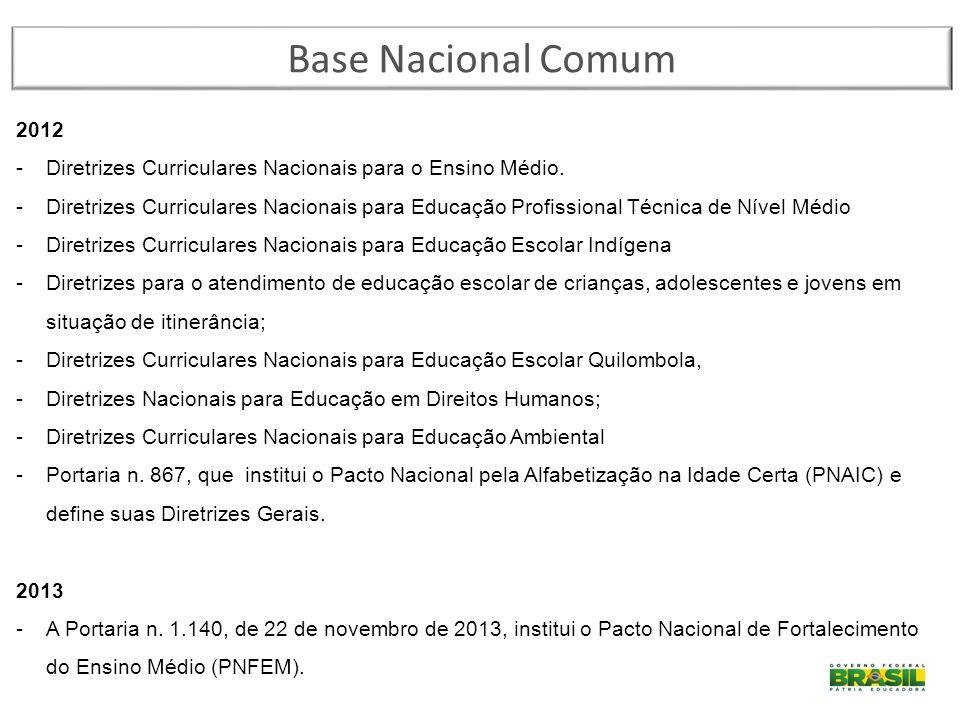 Base Nacional Comum 2012 -Diretrizes Curriculares Nacionais para o Ensino Médio. -Diretrizes Curriculares Nacionais para Educação Profissional Técnica