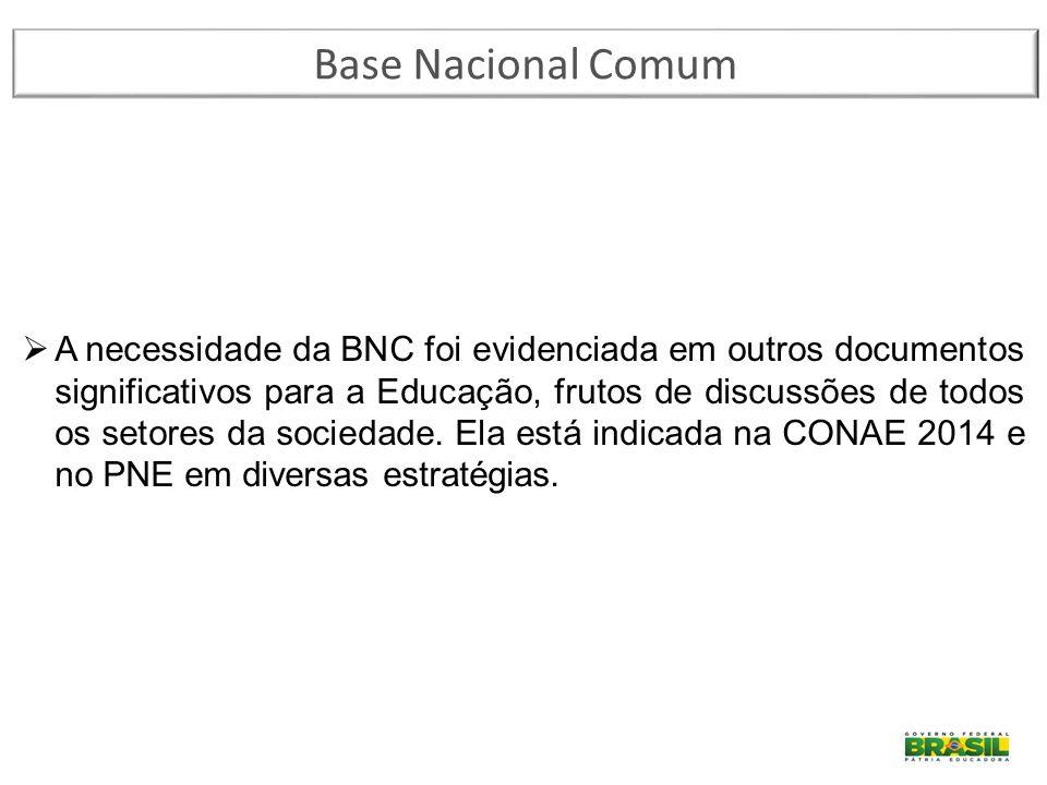 Base Nacional Comum  A necessidade da BNC foi evidenciada em outros documentos significativos para a Educação, frutos de discussões de todos os setor
