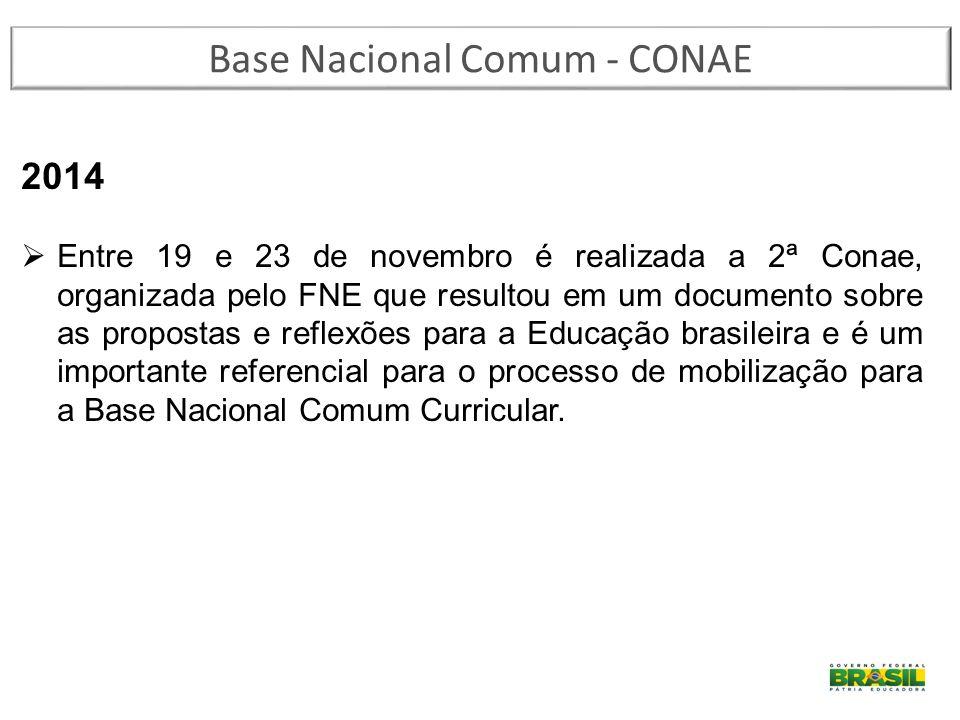 Base Nacional Comum - CONAE 2014  Entre 19 e 23 de novembro é realizada a 2ª Conae, organizada pelo FNE que resultou em um documento sobre as propost
