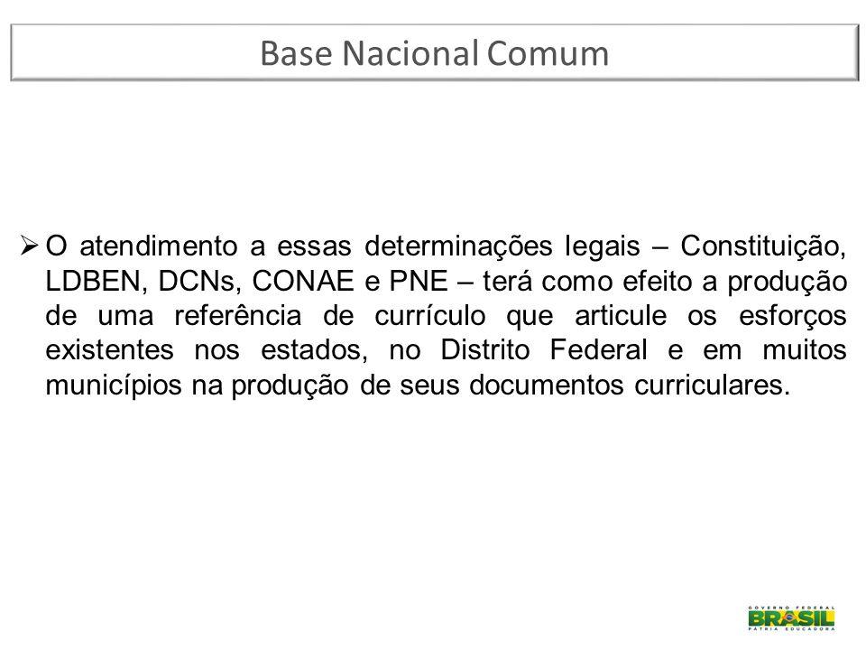 Base Nacional Comum  O atendimento a essas determinações legais – Constituição, LDBEN, DCNs, CONAE e PNE – terá como efeito a produção de uma referên