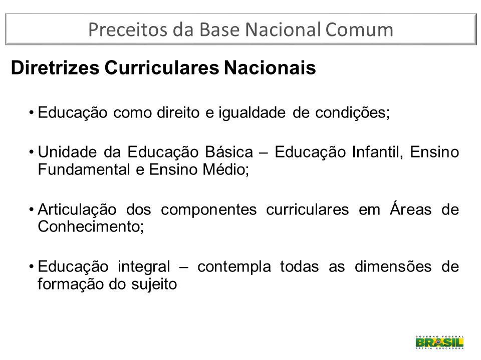 Diretrizes Curriculares Nacionais Educação como direito e igualdade de condições; Unidade da Educação Básica – Educação Infantil, Ensino Fundamental e