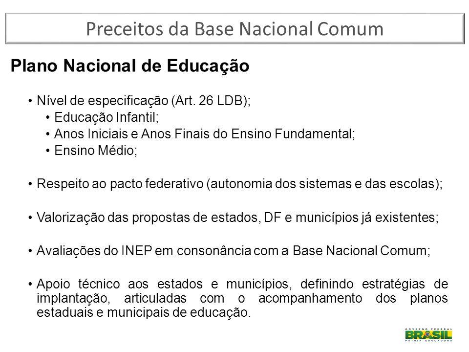 Plano Nacional de Educação Nível de especificação (Art. 26 LDB); Educação Infantil; Anos Iniciais e Anos Finais do Ensino Fundamental; Ensino Médio; R